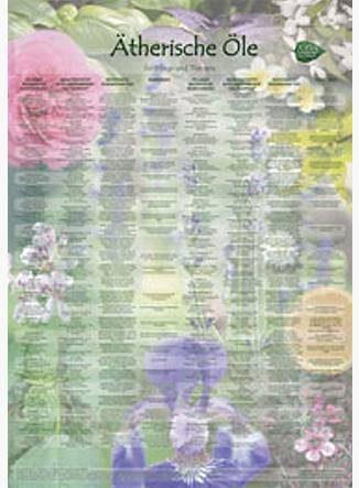 Plakat ätherische Öle - Eliane Zimmermann Aromatherapie